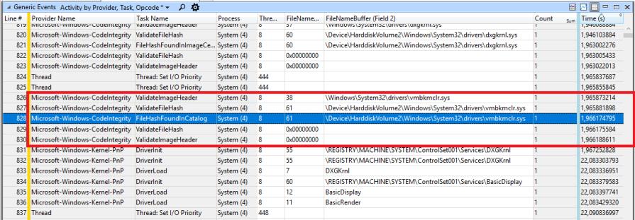 Windows 10 Slow Boot – ZineTek
